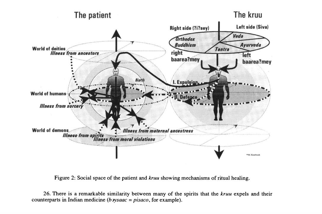 the kruuu sphere