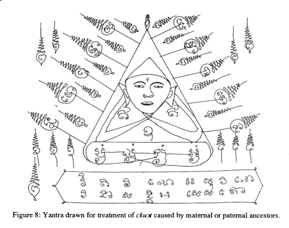 "Examples of yantra figures from Maurice Eisenbruch's ""The Ritual Space of Patients and Traditional Healers in Cambodia"" (1992)."
